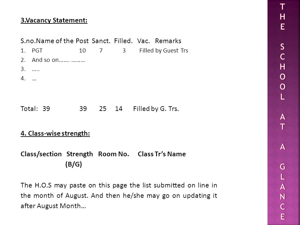 3.Vacancy Statement: S.no.Name of the Post Sanct.Filled.