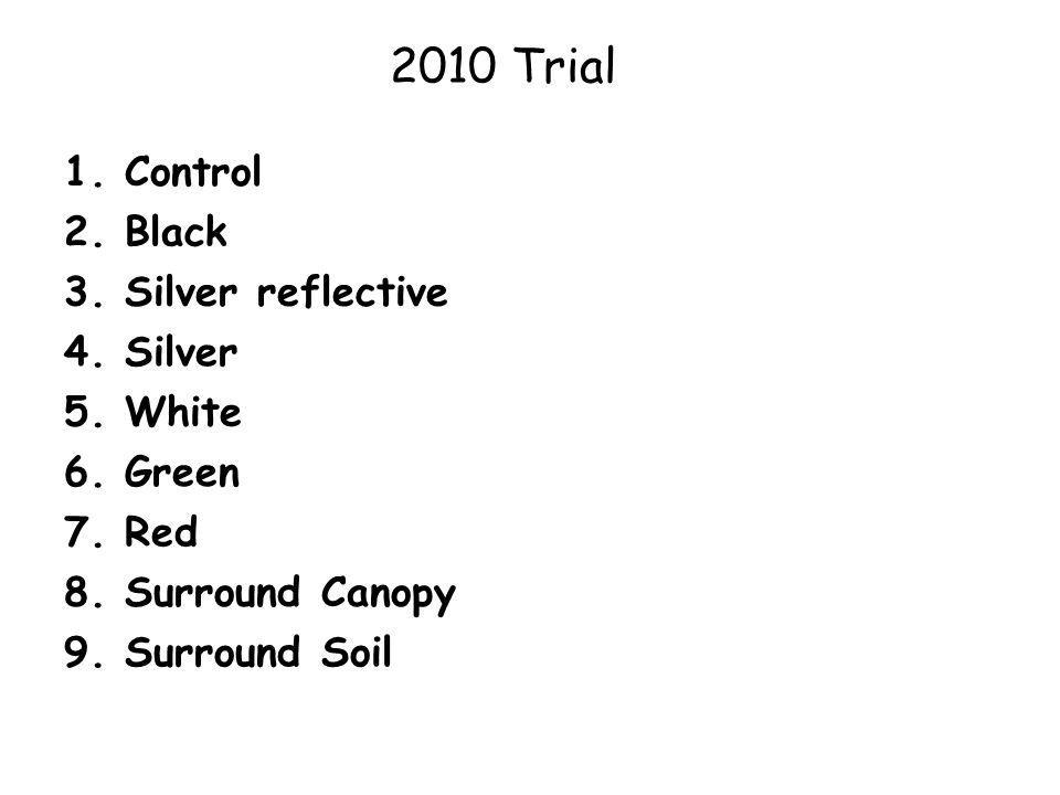 2010 Trial 1. Control 2. Black 3. Silver reflective 4. Silver 5. White 6. Green 7. Red 8. Surround Canopy 9. Surround Soil