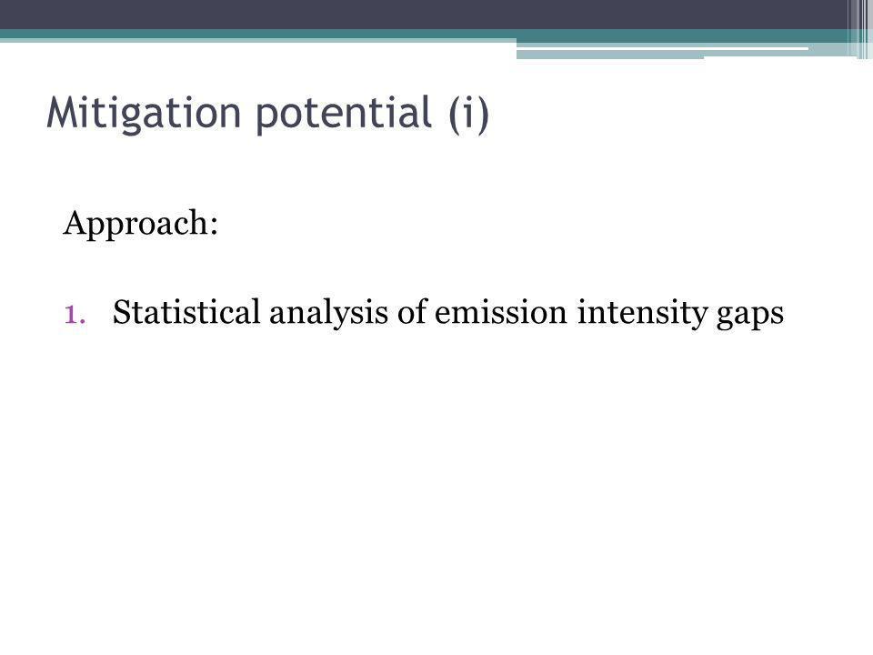 Mitigation potential (i) Approach: 1.Statistical analysis of emission intensity gaps