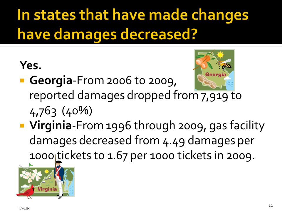 Yes. Georgia-From 2006 to 2009, reported damages dropped from 7,919 to 4,763 (40%) Virginia-From 1996 through 2009, gas facility damages decreased fro