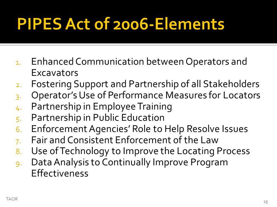 1. Enhanced Communication between Operators and Excavators 2.