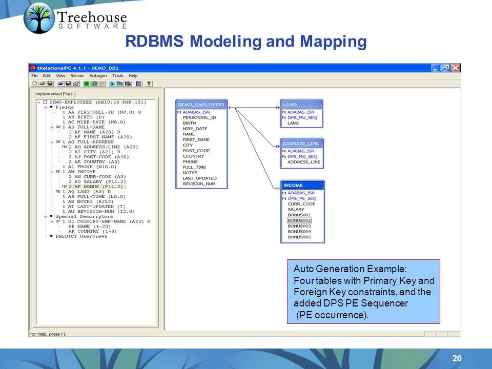 20 RDBMS Modeling and Mapping Auto Generation Example: Four tables with Primary Key and Foreign Key constraints, and the added DPS PE Sequencer (PE occurrence).