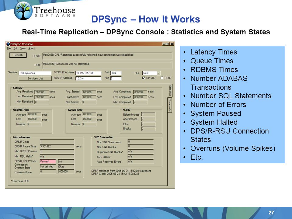27 Real-Time Replication – DPSync Console : Statistics and System States Latency Times Queue Times RDBMS Times Number ADABAS Transactions Number SQL Statements Number of Errors System Paused System Halted DPS/R-RSU Connection States Overruns (Volume Spikes) Etc.