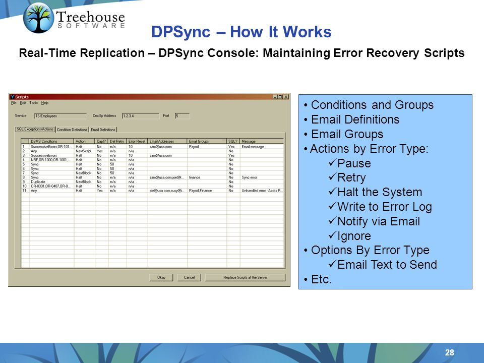 28 Real-Time Replication – DPSync Console: Maintaining Error Recovery Scripts Conditions and Groups Email Definitions Email Groups Actions by Error Type: Pause Retry Halt the System Write to Error Log Notify via Email Ignore Options By Error Type Email Text to Send Etc.