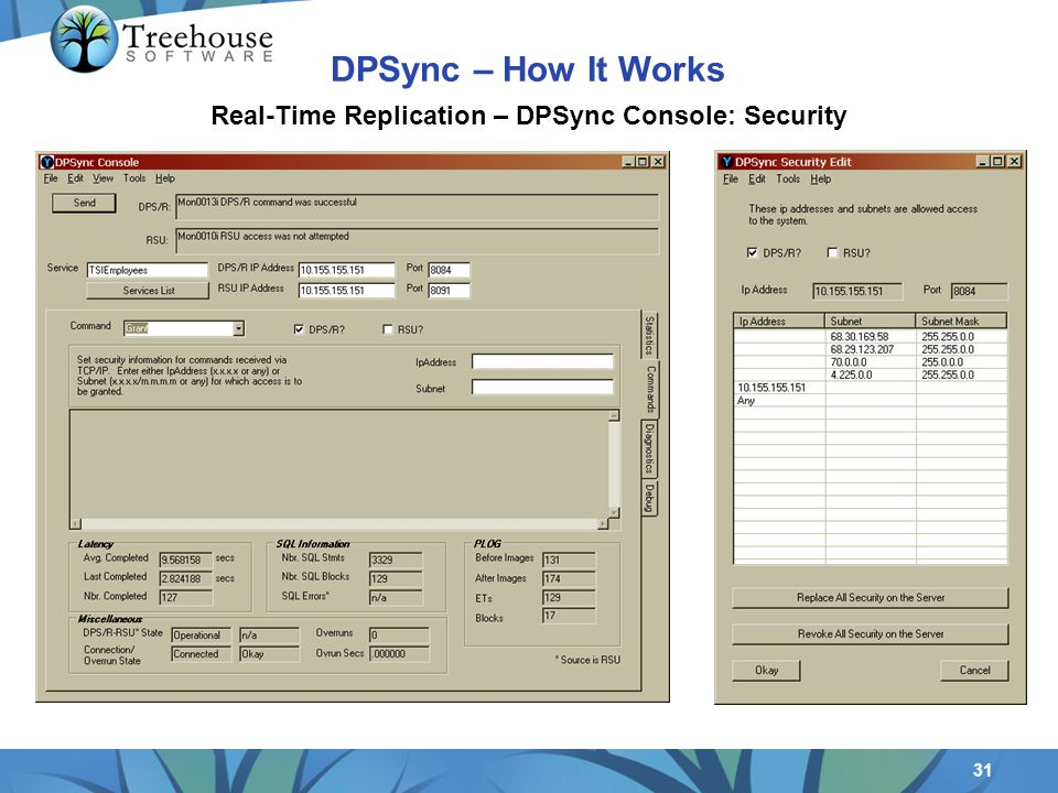 31 Real-Time Replication – DPSync Console: Security DPSync – How It Works