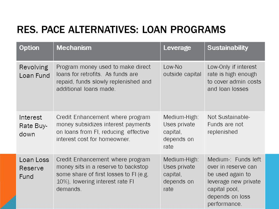 RES. PACE ALTERNATIVES: LOAN PROGRAMS OptionMechanismLeverageSustainability Revolving Loan Fund Program money used to make direct loans for retrofits.