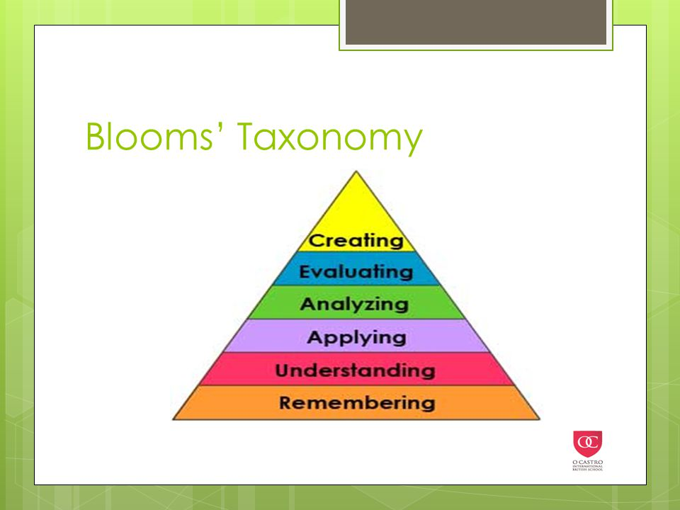 Blooms Taxonomy was originally created Benjamin Bloom for categorizing and classifying the levels of intellectual learning that commonly occur in the classroom setting.