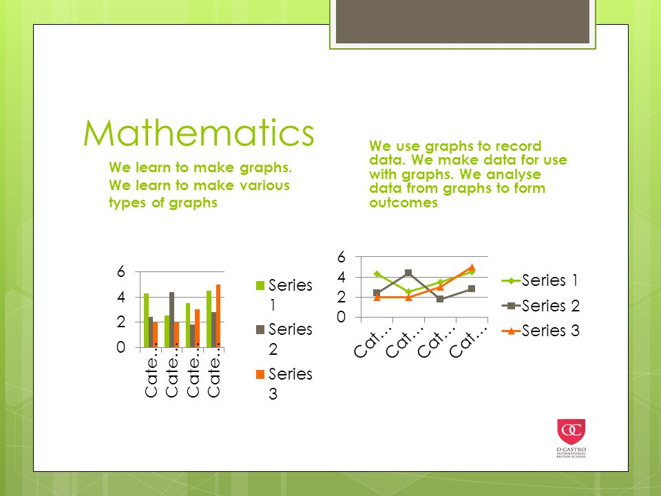 Using and applying knowledge in maths at year 8-11 Pie graphs In an examination questions….
