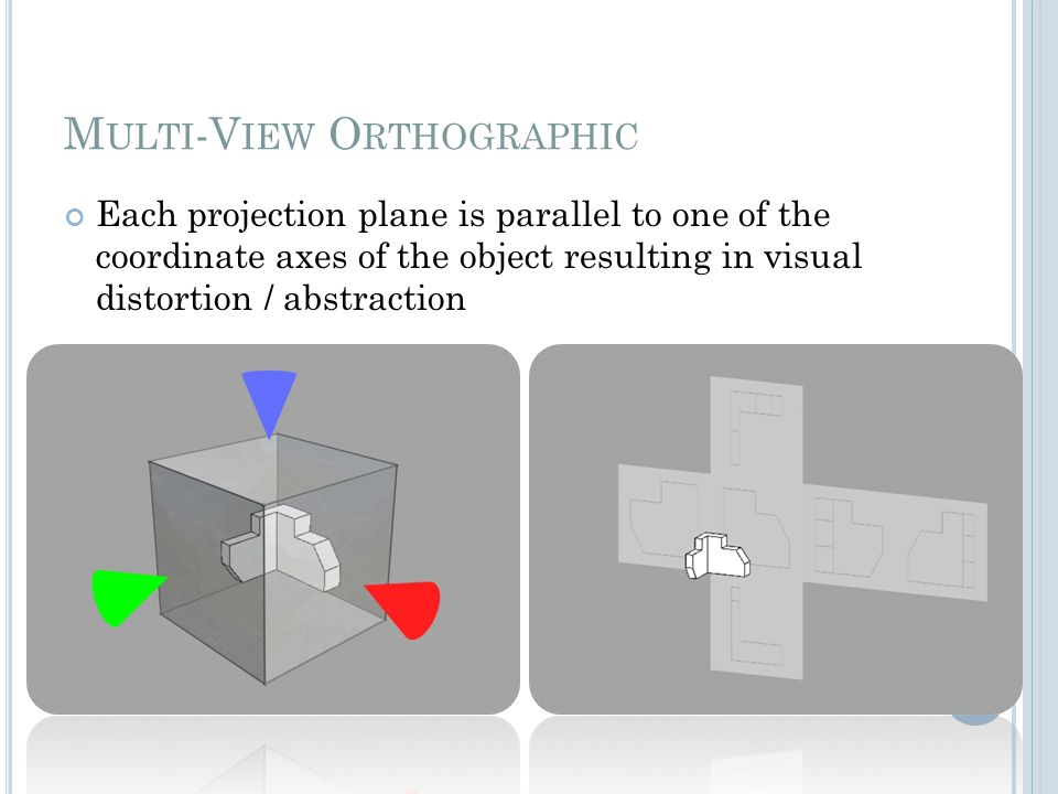 M ULTI -V IEW O RTHOGRAPHIC Each projection plane is parallel to one of the coordinate axes of the object resulting in visual distortion / abstraction