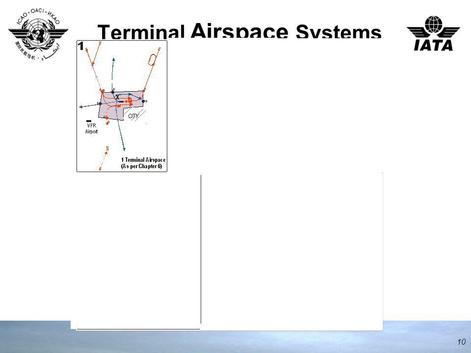 Terminal Airspace Systems 10