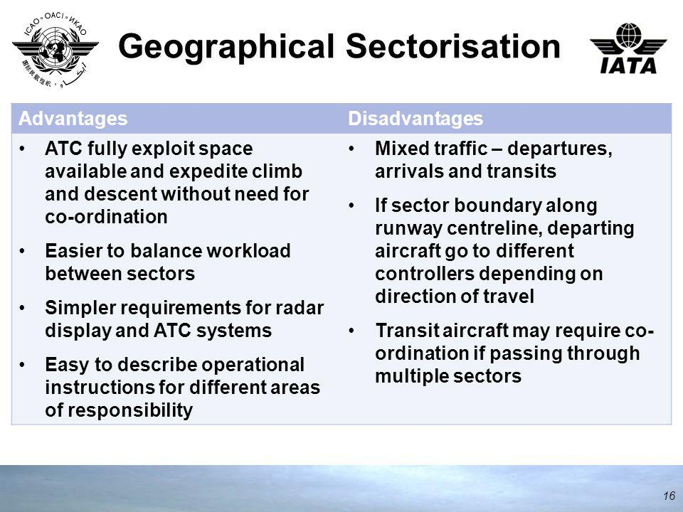 Geographical Sectorisation 16 AdvantagesDisadvantages ATC fully exploit space available and expedite climb and descent without need for co-ordination