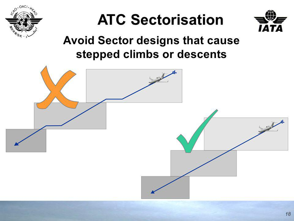 18 Avoid Sector designs that cause stepped climbs or descents ATC Sectorisation
