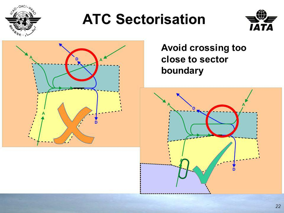 ATC Sectorisation 22 Avoid crossing too close to sector boundary