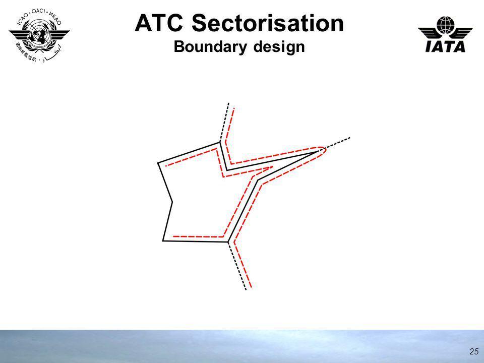 ATC Sectorisation Boundary design 25