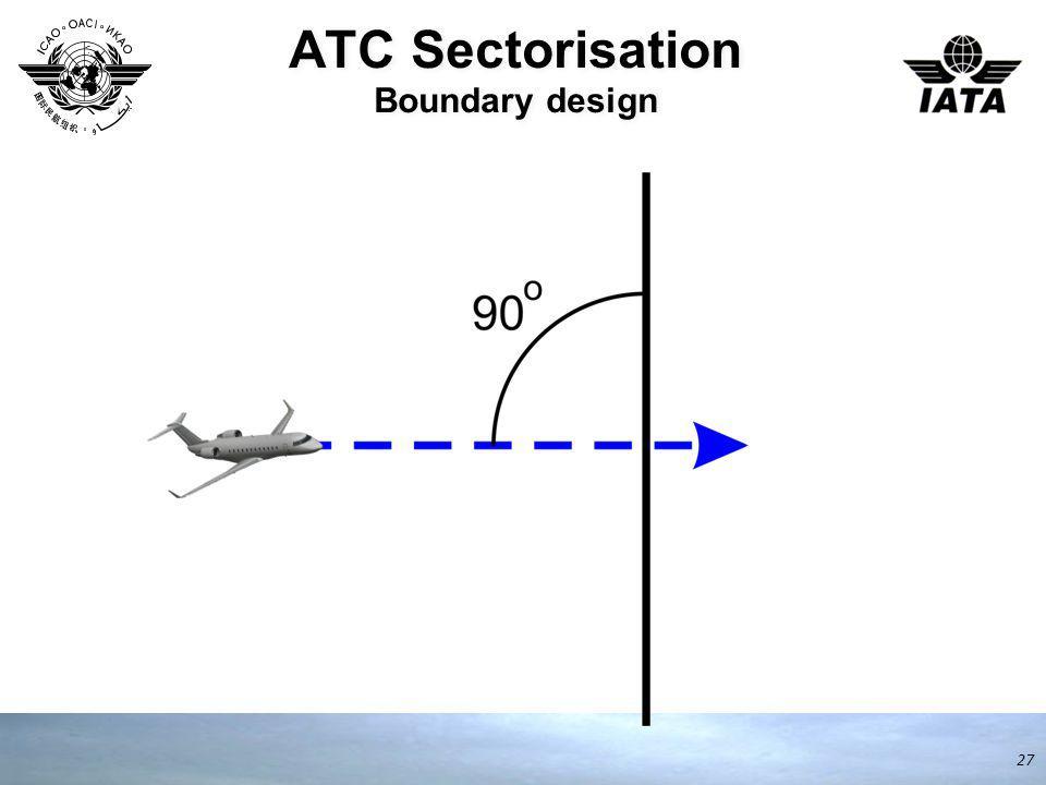 ATC Sectorisation Boundary design 27