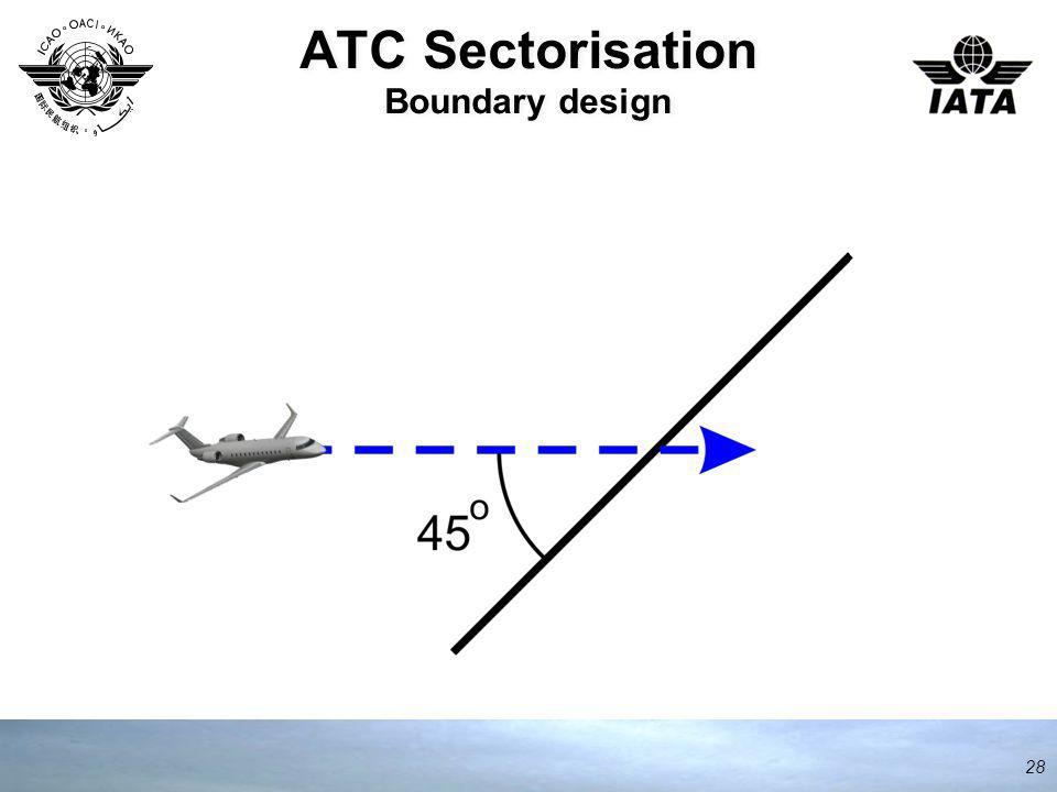 ATC Sectorisation Boundary design 28