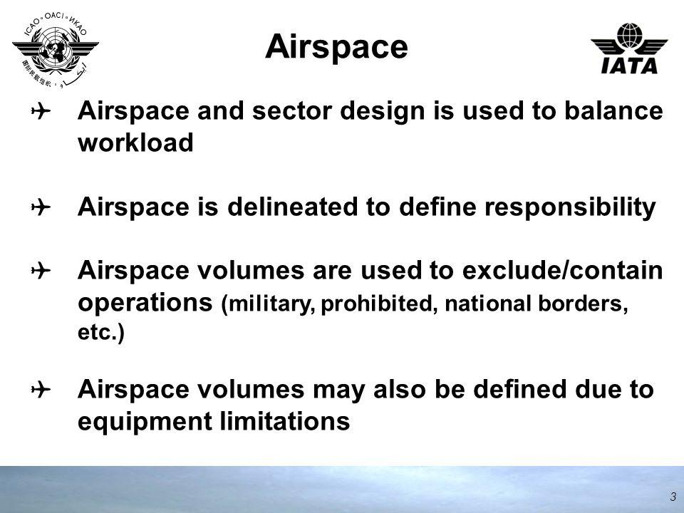 Airspace 3 Airspace and sector design is used to balance workload Airspace is delineated to define responsibility Airspace volumes are used to exclude/contain operations (military, prohibited, national borders, etc.) Airspace volumes may also be defined due to equipment limitations
