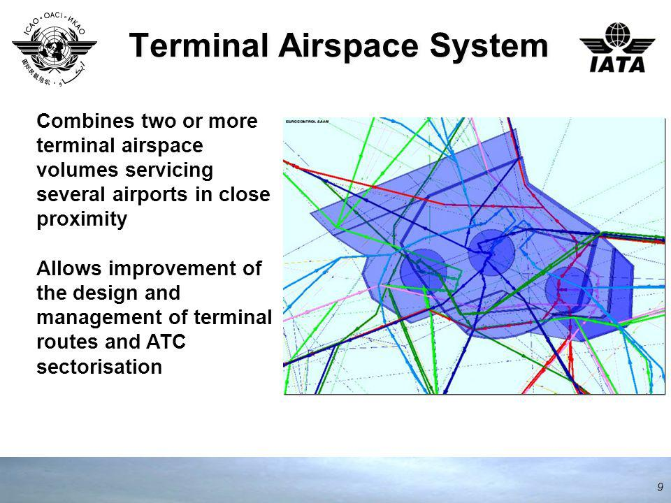 Terminal Airspace System 9 Combines two or more terminal airspace volumes servicing several airports in close proximity Allows improvement of the desi