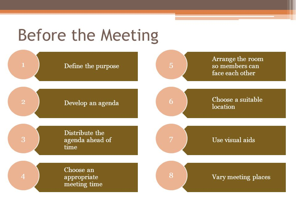 Before the Meeting Define the purpose 1 Develop an agenda 2 Distribute the agenda ahead of time 3 Choose an appropriate meeting time 4 Arrange the roo