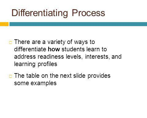 Differentiating Process There are a variety of ways to differentiate how students learn to address readiness levels, interests, and learning profiles