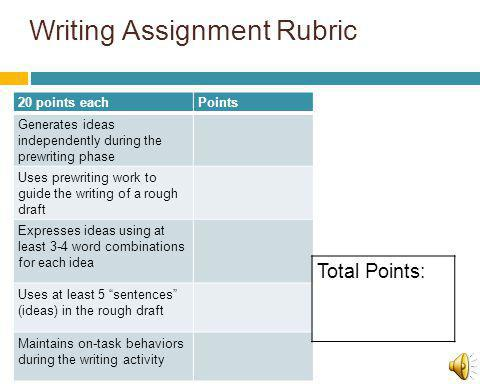 Writing Assignment Rubric 20 points eachPoints Generates ideas independently during the prewriting phase Uses prewriting work to guide the writing of
