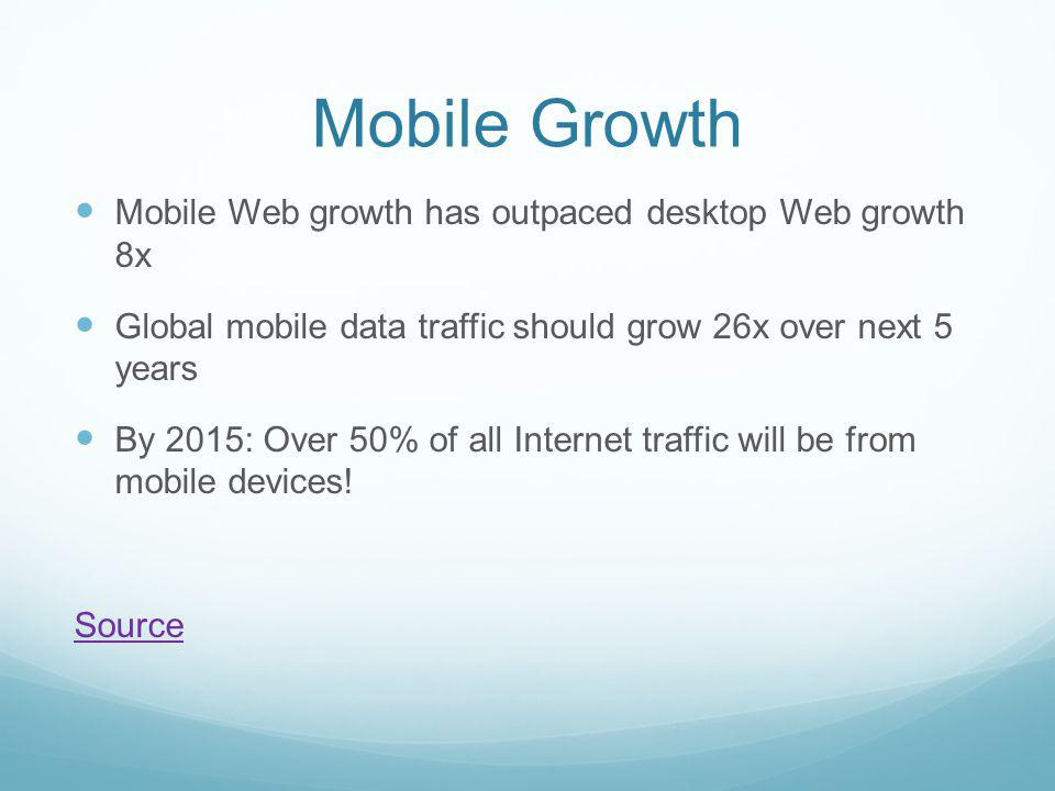 Mobile Growth Mobile Web growth has outpaced desktop Web growth 8x Global mobile data traffic should grow 26x over next 5 years By 2015: Over 50% of all Internet traffic will be from mobile devices.