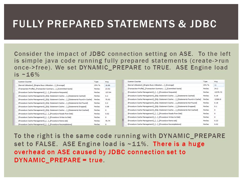 FULLY PREPARED STATEMENTS & JDBC Consider the impact of JDBC connection setting on ASE.