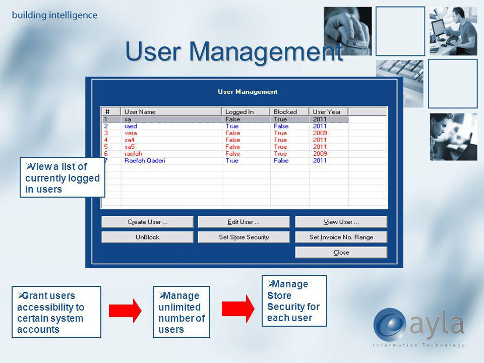 View a list of currently logged in users Grant users accessibility to certain system accounts Manage unlimited number of users Manage Store Security f