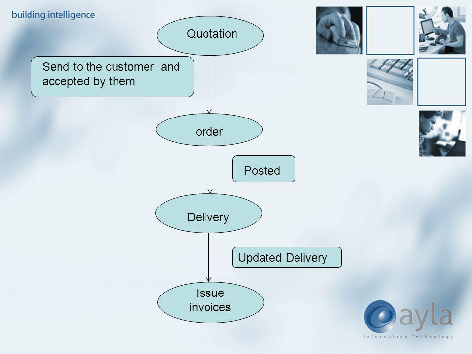 Quotation Send to the customer and accepted by them order Posted Delivery Updated Delivery Issue invoices