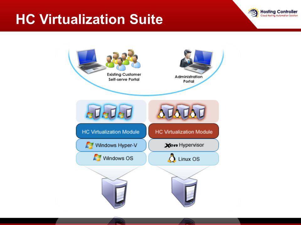 HC Virtualization Suite