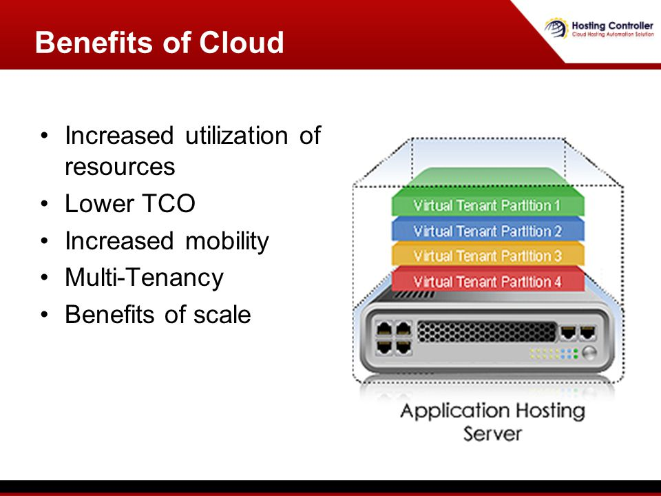 Benefits of Cloud Increased utilization of resources Lower TCO Increased mobility Multi-Tenancy Benefits of scale