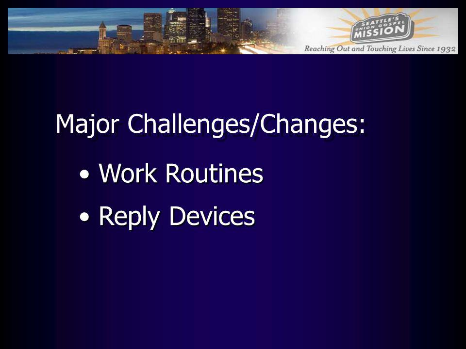 Major Challenges/Changes: Work Routines Reply Devices