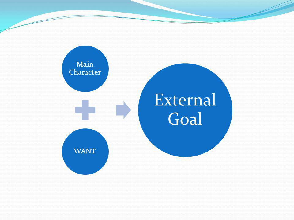 Main Character WANT External Goal