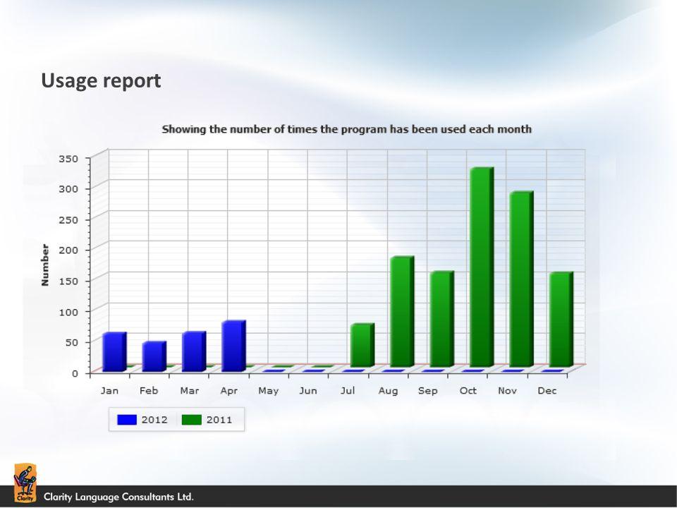 Usage report