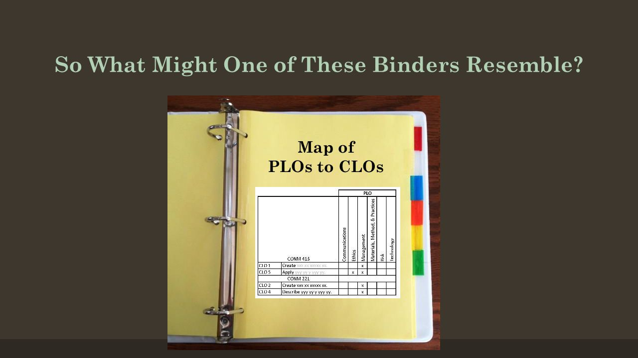 So What Might One of These Binders Resemble? Map of SLOs to PLOs Map of PLOs to CLOs