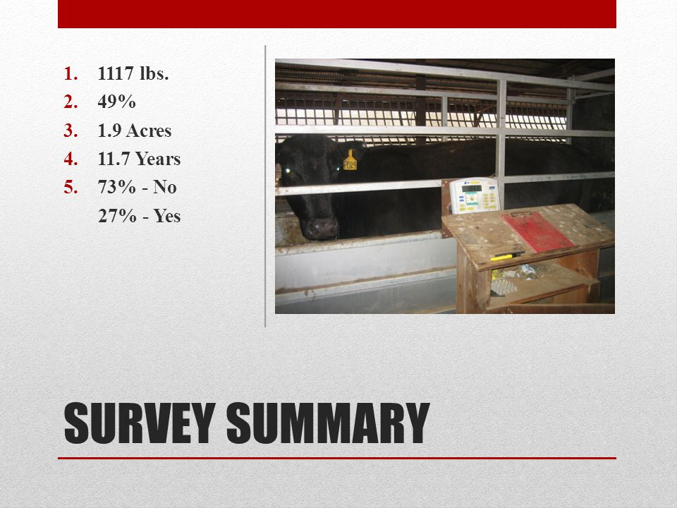 SURVEY SUMMARY 1.1117 lbs. 2.49% 3.1.9 Acres 4.11.7 Years 5.73% - No 27% - Yes