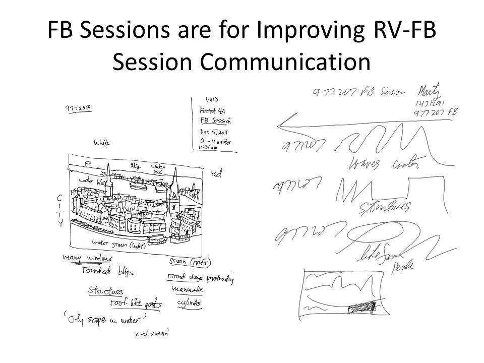 FB Sessions are for Improving RV-FB Session Communication