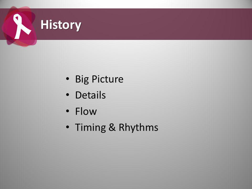 Big Picture Details Flow Timing & Rhythms History