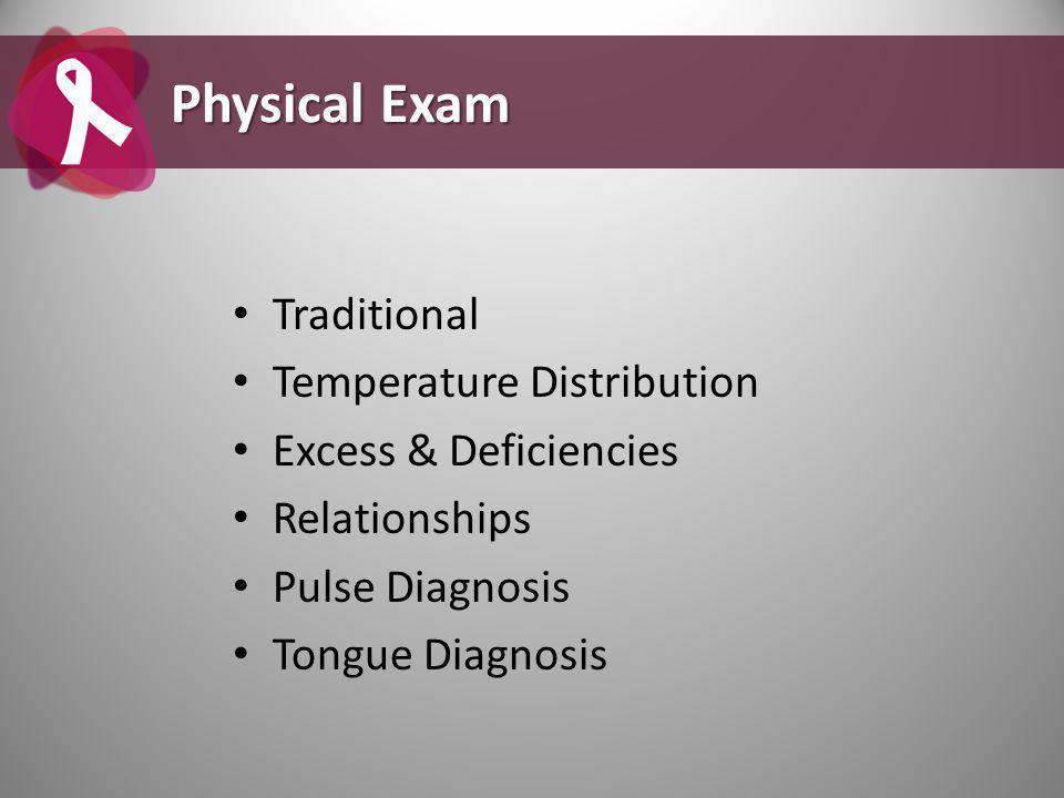 Traditional Temperature Distribution Excess & Deficiencies Relationships Pulse Diagnosis Tongue Diagnosis Physical Exam