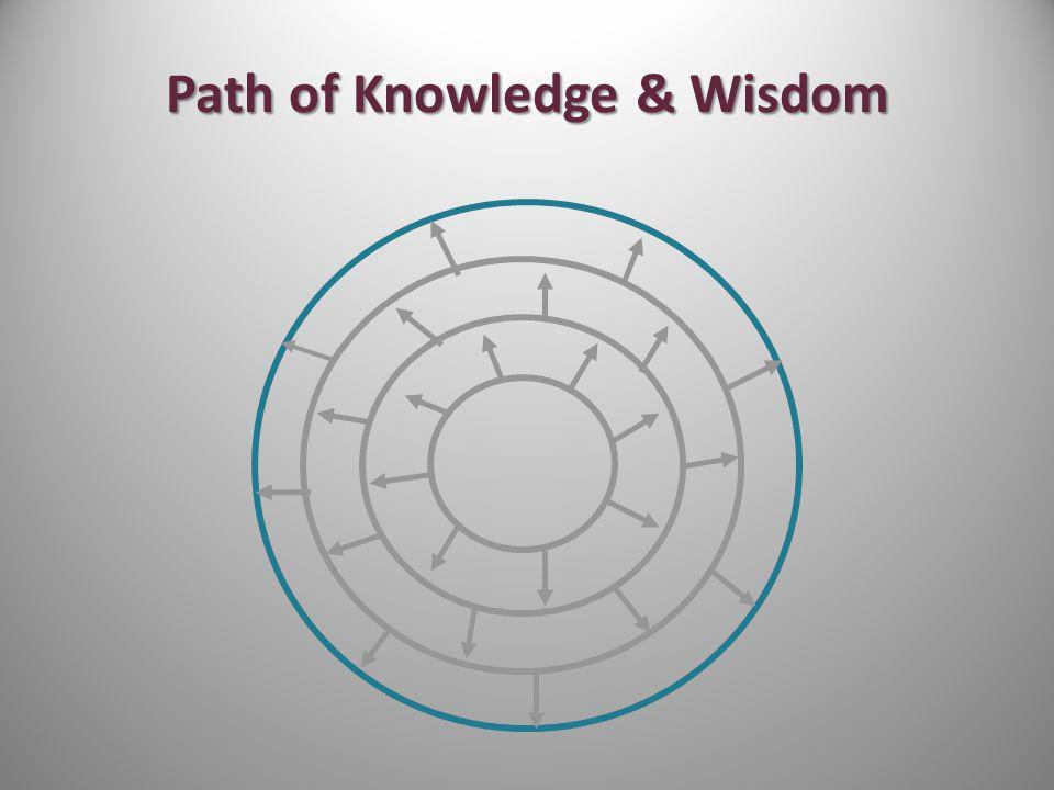 Path of Knowledge & Wisdom