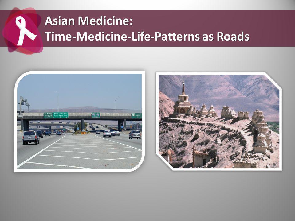 Asian Medicine: Time-Medicine-Life-Patterns as Roads