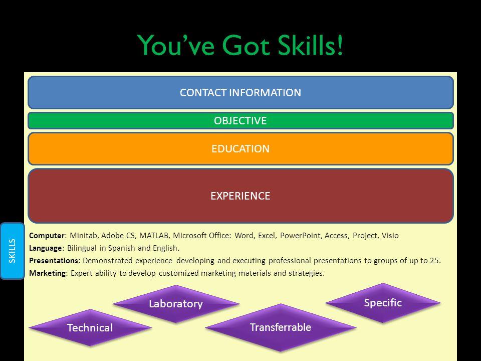 Youve Got Skills! Sally Career first.lastname@ucr.edu 555.555.5555 123 Street Name, Riverside, CA 92521 OBJECTIVE: Seeking summer marketing internship