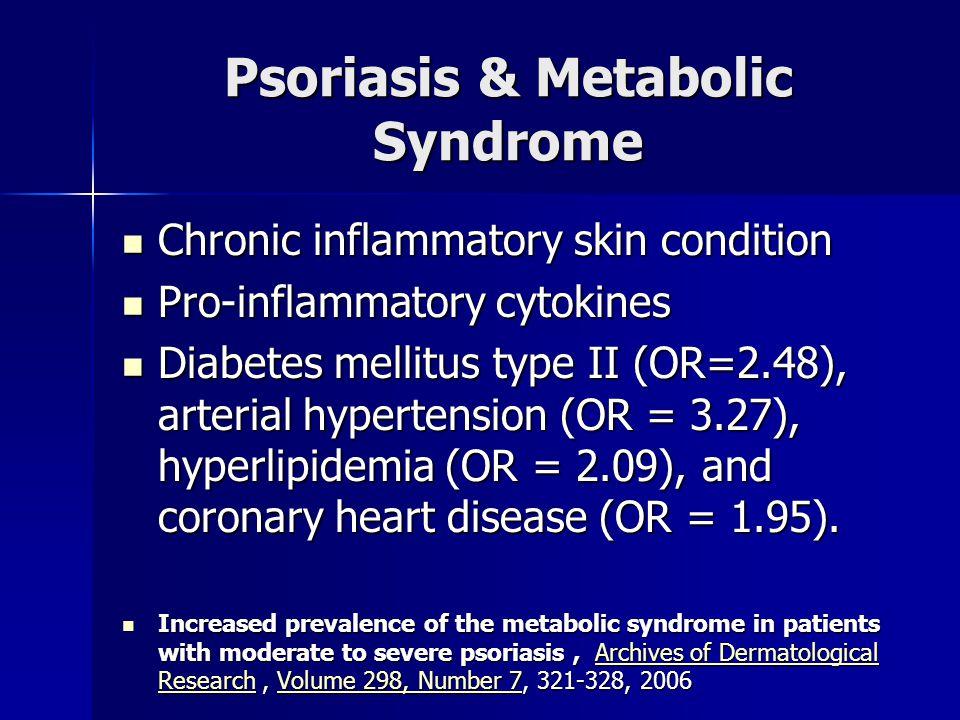 Psoriasis & Metabolic Syndrome Chronic inflammatory skin condition Chronic inflammatory skin condition Pro-inflammatory cytokines Pro-inflammatory cyt