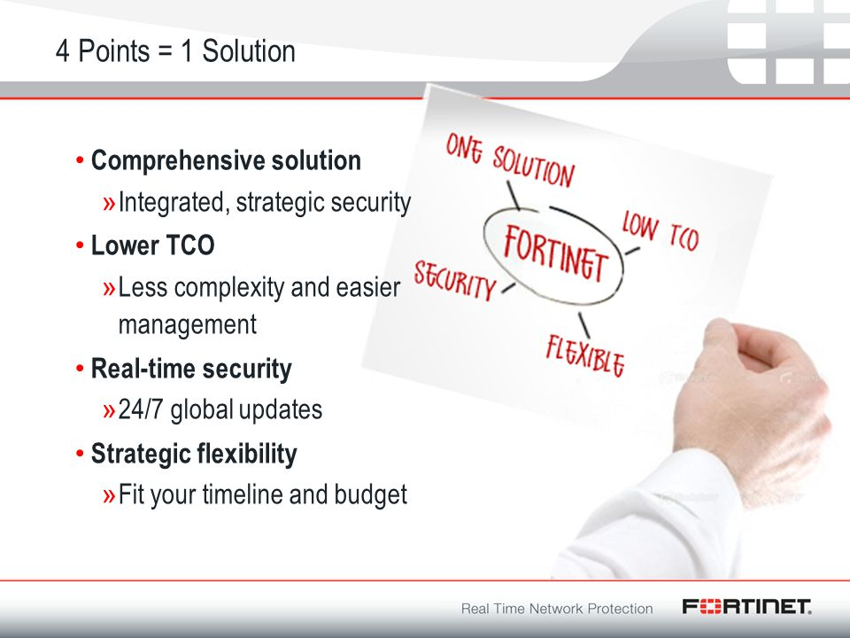 Fortinet Confidential 4 Points = 1 Solution Comprehensive solution »Integrated, strategic security Lower TCO »Less complexity and easier management Re