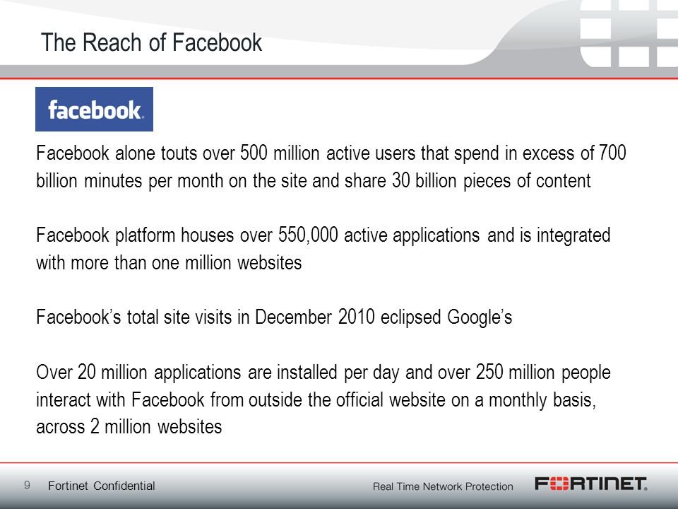 Fortinet Confidential The Reach of Facebook 9 Facebook alone touts over 500 million active users that spend in excess of 700 billion minutes per month