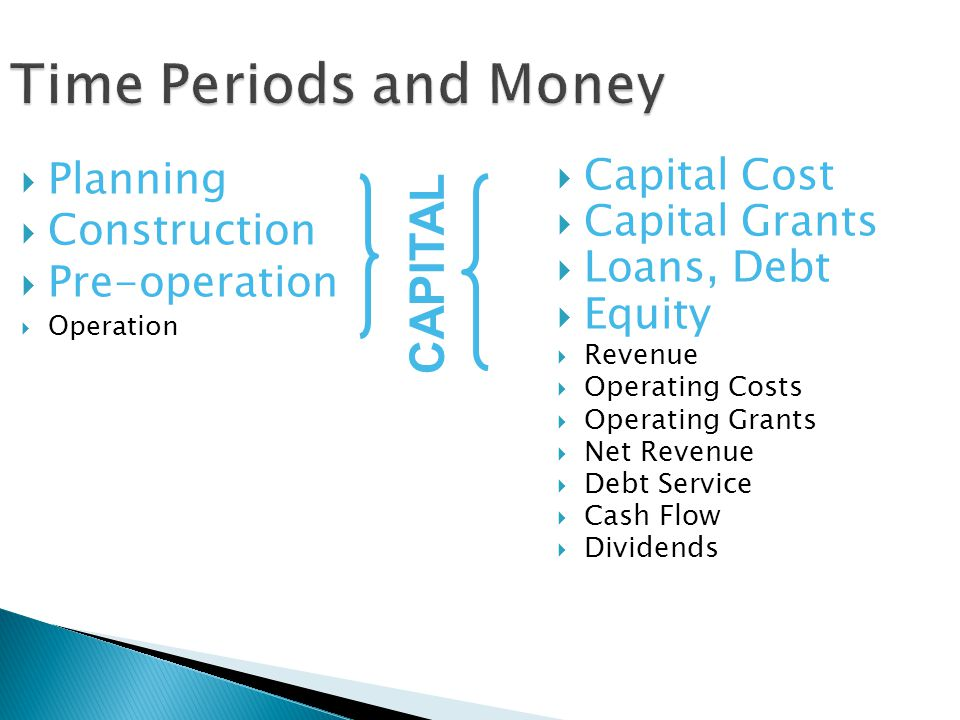 Time Periods and Money Planning Construction Pre-operation Operation Capital Cost Capital Grants Loans, Debt Equity Revenue Operating Costs Operating