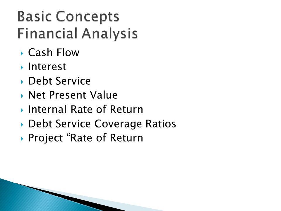 Cash Flow Interest Debt Service Net Present Value Internal Rate of Return Debt Service Coverage Ratios Project Rate of Return