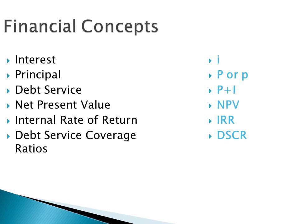Financial Concepts Interest Principal Debt Service Net Present Value Internal Rate of Return Debt Service Coverage Ratios i P or p P+I NPV IRR DSCR
