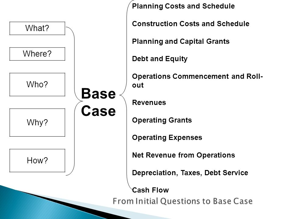 What? Where? Who? Why? How? Base Case Planning Costs and Schedule Construction Costs and Schedule Planning and Capital Grants Debt and Equity Operatio