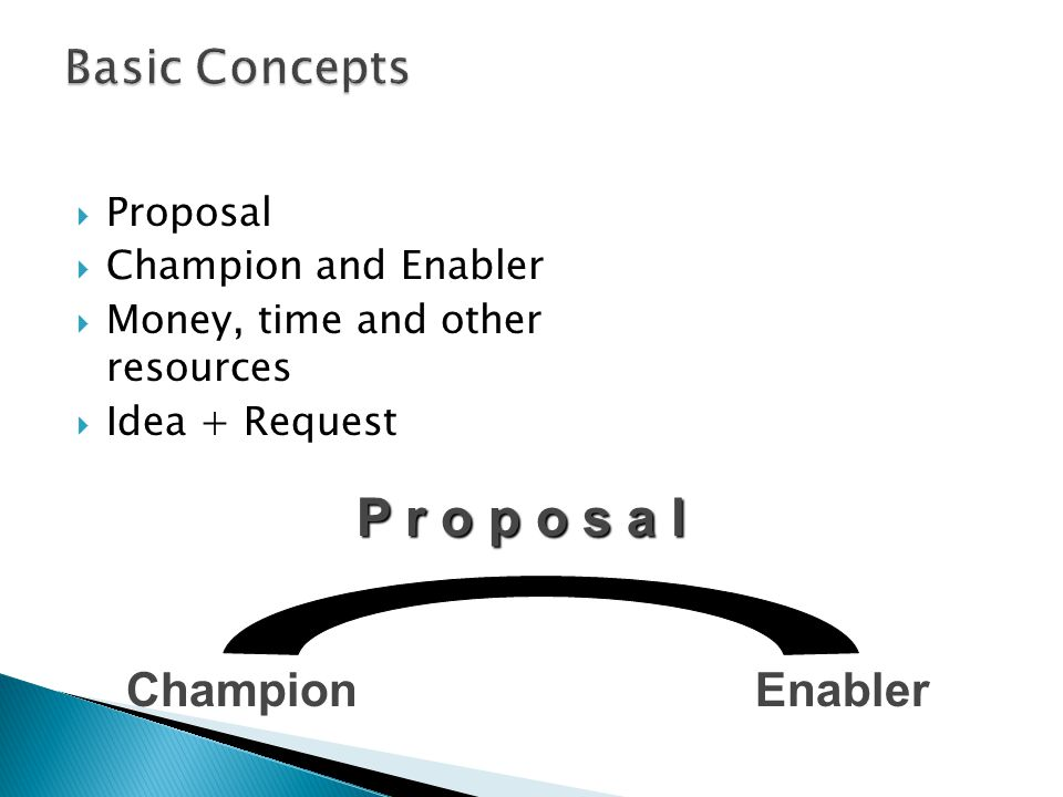Proposal Champion and Enabler Money, time and other resources Idea + Request P r o p o s a l EnablerChampion